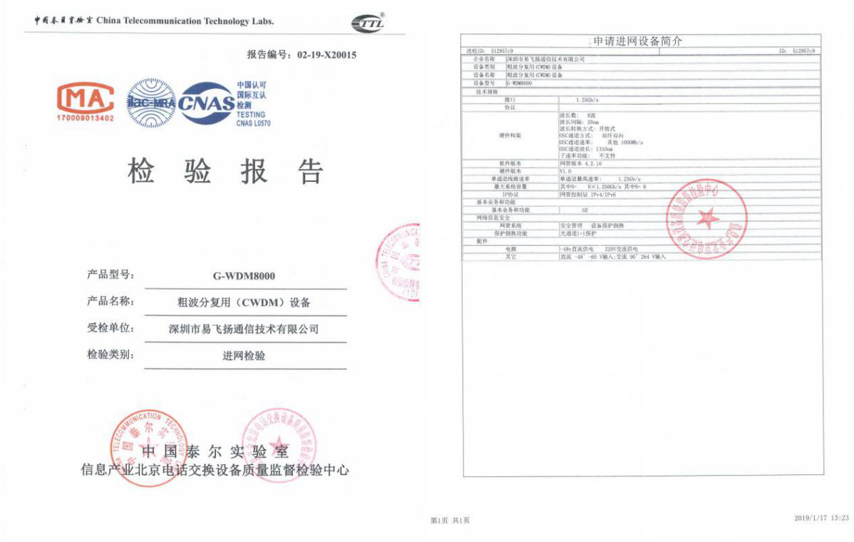 The test report of Gigalight's CWDM equipment from CTTL