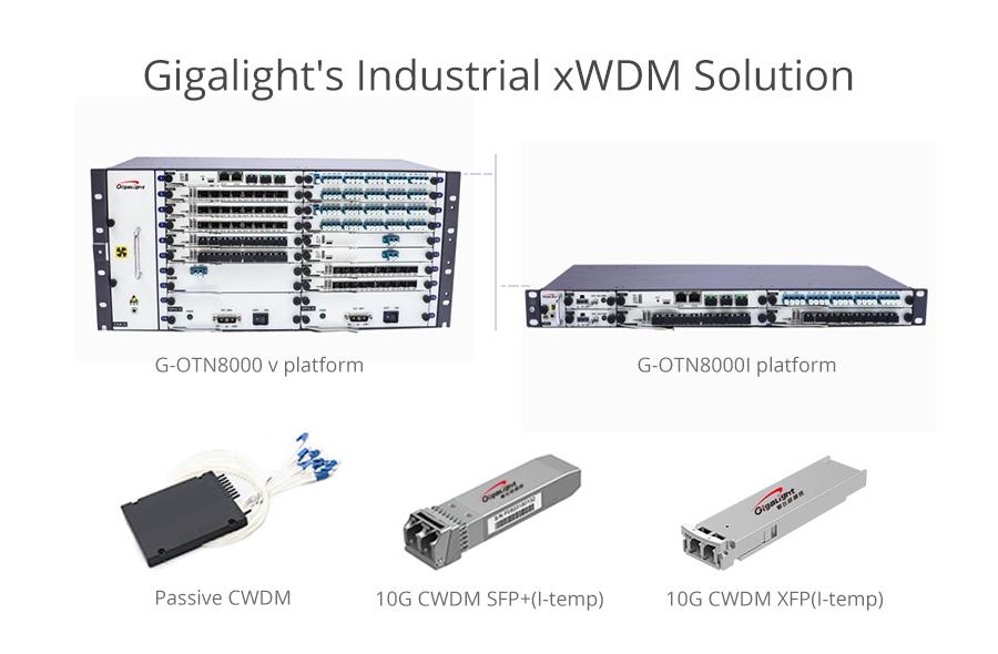 Gigalight's Industrial CWDM Solution