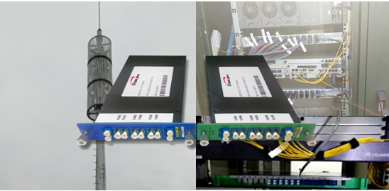 Gigalight's Industrial CWDM Solution