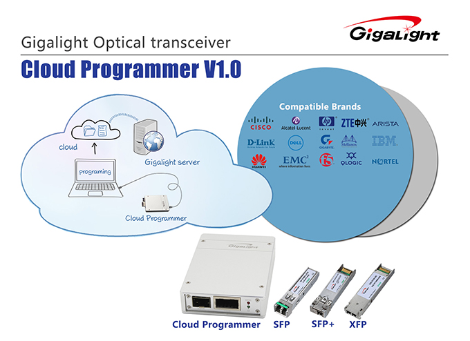Gigalight Cloud Programmer