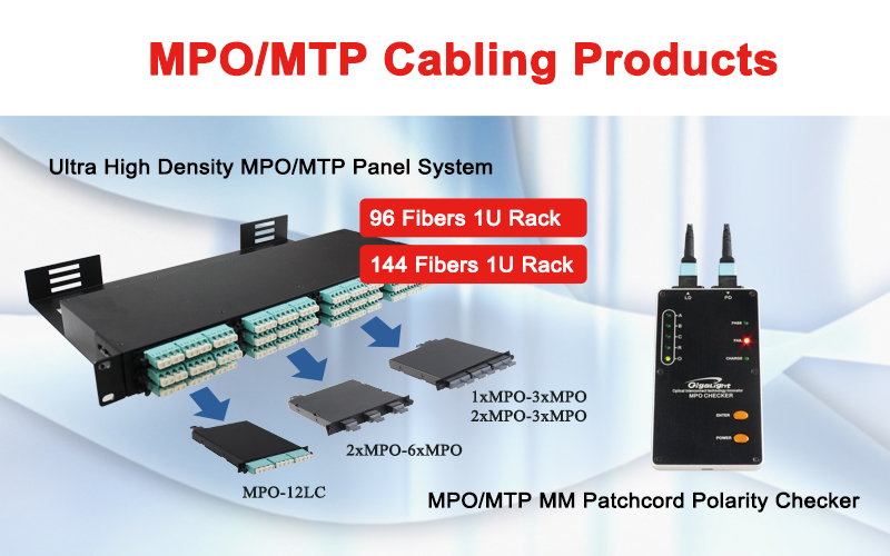 Gigalight's MTP/MPO High Density Cabling Solutions for Data Center